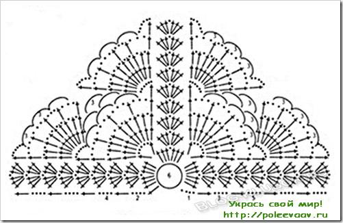 Схема: шапочка косынка