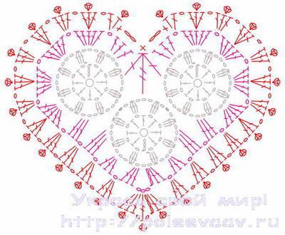 Схема сердца 07