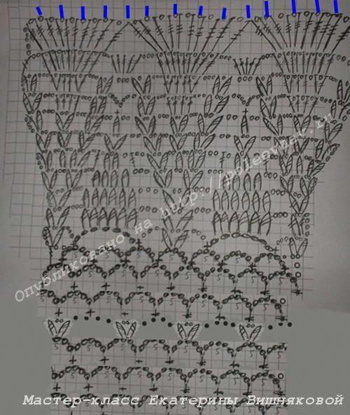 Схема узора вязанной юбки