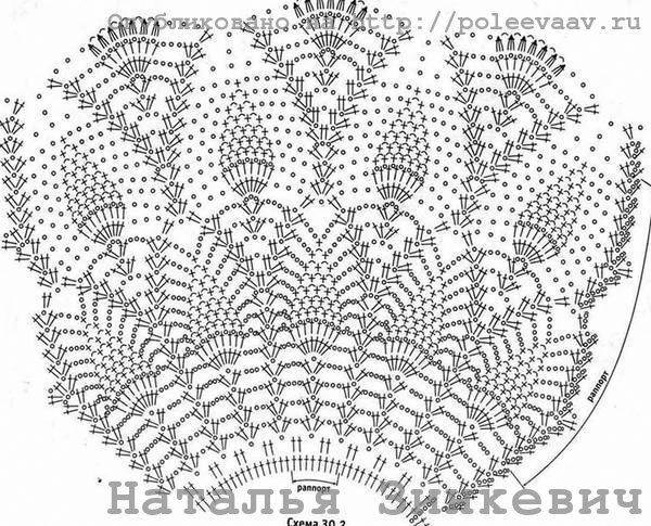 Схема вязания юбки для