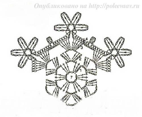 снежинки крючком схема-min