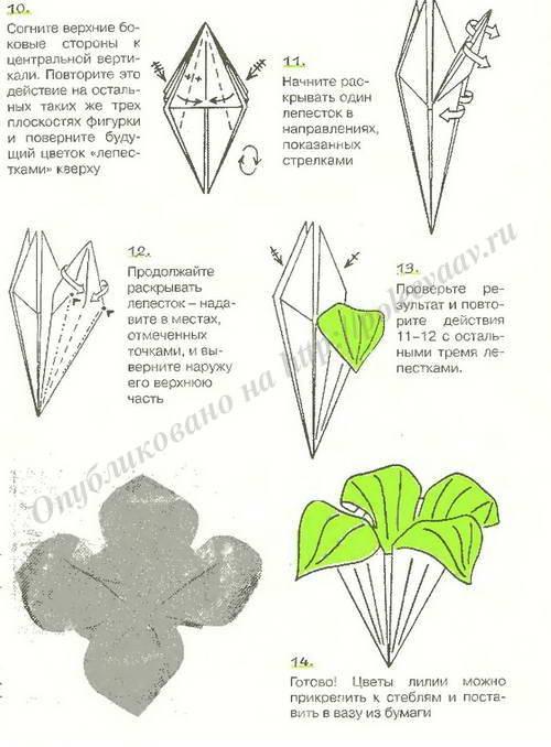 buket iz konfet lilii 10-min
