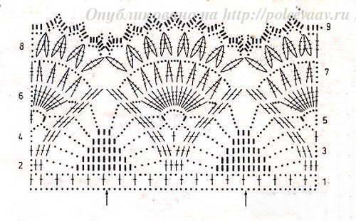 Схема вязаной короны крючком: